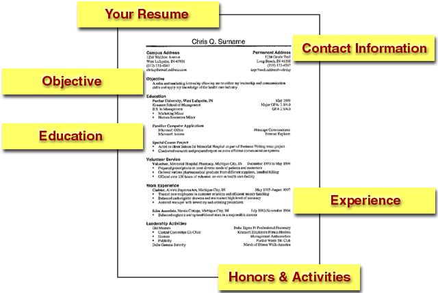 How to Make a Job Resume